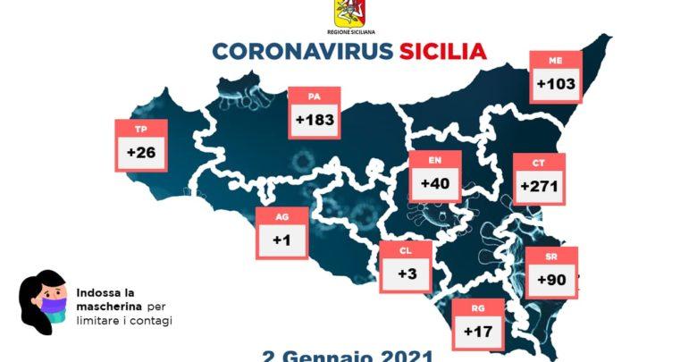 covid sicilia bollettino 2 gennaio