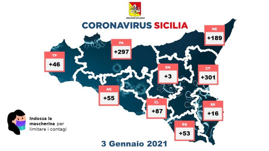covid sicilia bollettino 3 gennaio