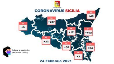 covid sicilia - 24 febbraio